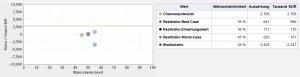 Risik_Management_Graph_A